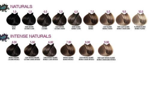 1-LIFE-naturals-serie