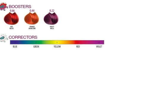 7-LIFE-booster-correctors-serie